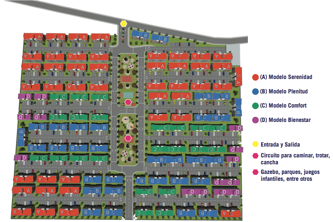 Apartamentos en venta en Santiago de los Caballeros, Allegro II, pl conjunto
